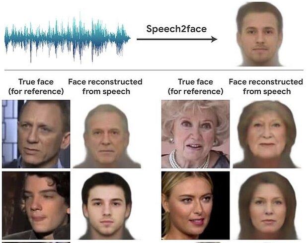 شناسایی صورت افراد با شنیدن صدای آنان