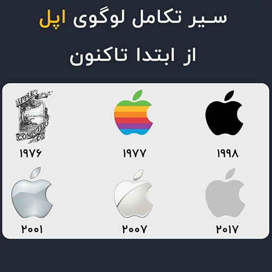 تغییرات لوگوی اپل از اول+عکس