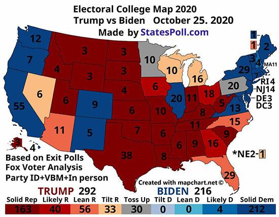 جدیدترین پیشبینی از نتیجه انتخابات آمریکا+عکس