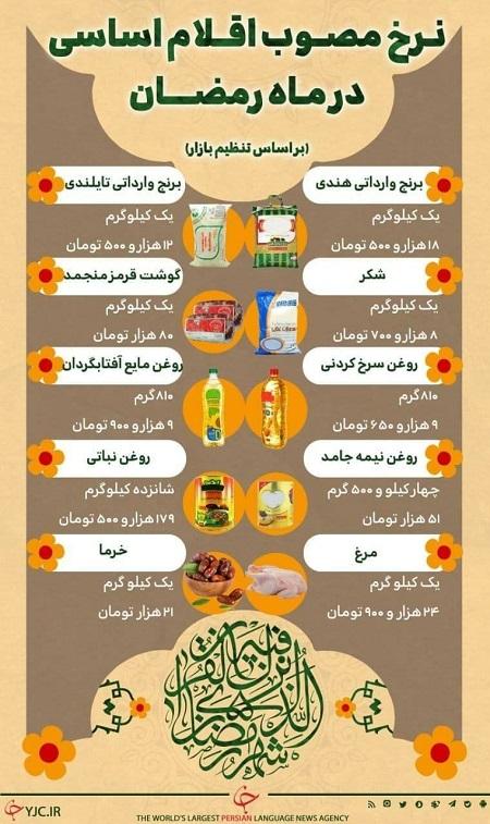 قیمت عجیب اقلام اساسی ماه رمضان+عکس
