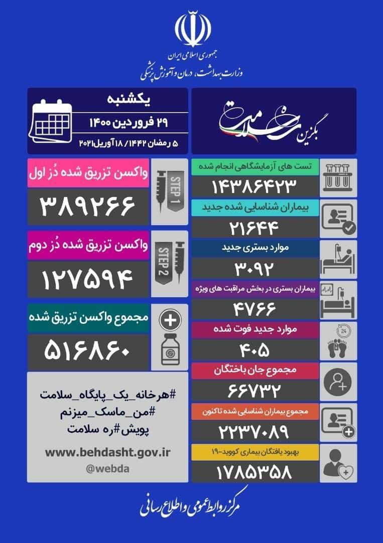 آمار فوتی های کرونای ایران از ۴۰۰ نفر فراتر رفت+عکس
