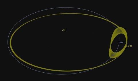 روسیه برای نمونهبرداری از یک سیارک و مطالعه یک دنبالهدار به چین پیوست