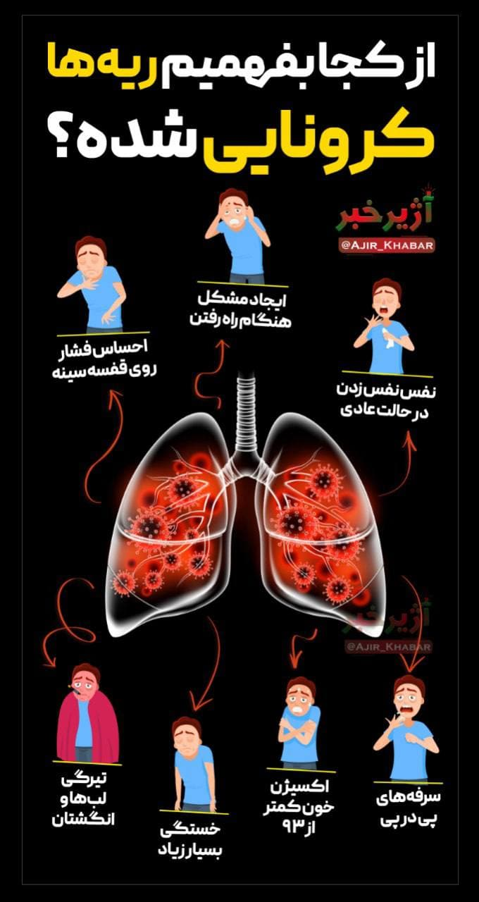 این علائم یعنی حتما ریه هایتان کرونایی شده+عکس