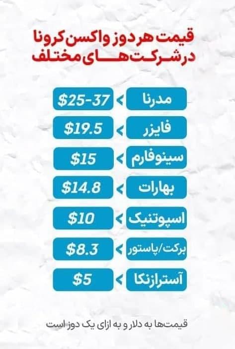 قیمت واکسن های خارجی کرونا را ببینید+عکس