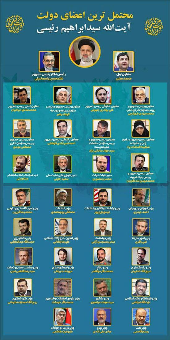 کابینه احتمالی رئیسی این افراد هستند؟+عکس